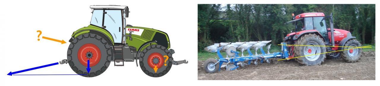 lto liaisons tracteur outils. Black Bedroom Furniture Sets. Home Design Ideas